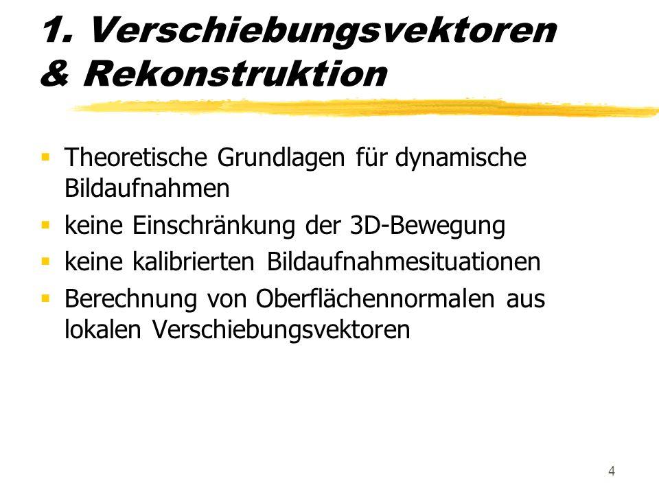 1. Verschiebungsvektoren & Rekonstruktion