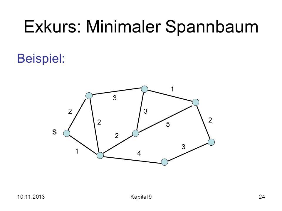Exkurs: Minimaler Spannbaum
