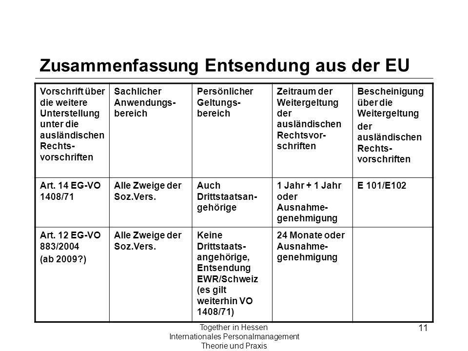 Zusammenfassung Entsendung aus der EU
