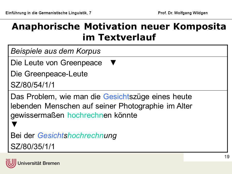 Anaphorische Motivation neuer Komposita im Textverlauf