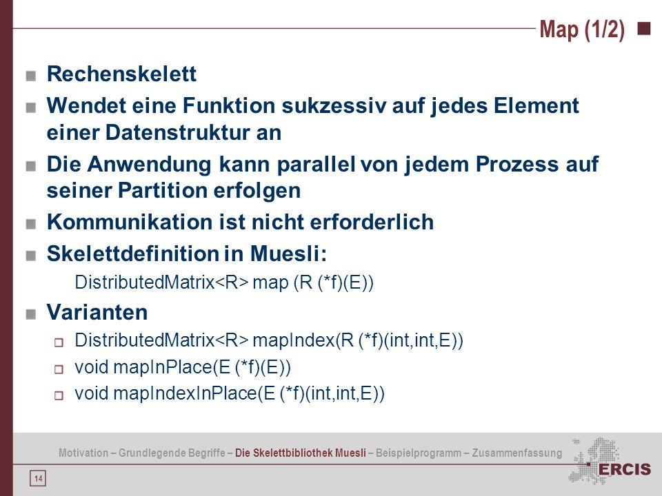 Map (1/2) Rechenskelett. Wendet eine Funktion sukzessiv auf jedes Element einer Datenstruktur an.