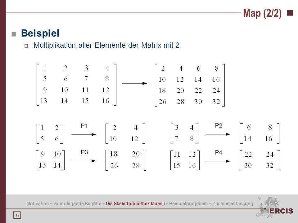 Map (2/2) Beispiel Multiplikation aller Elemente der Matrix mit 2