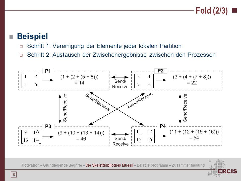 Fold (2/3) Beispiel. Schritt 1: Vereinigung der Elemente jeder lokalen Partition.