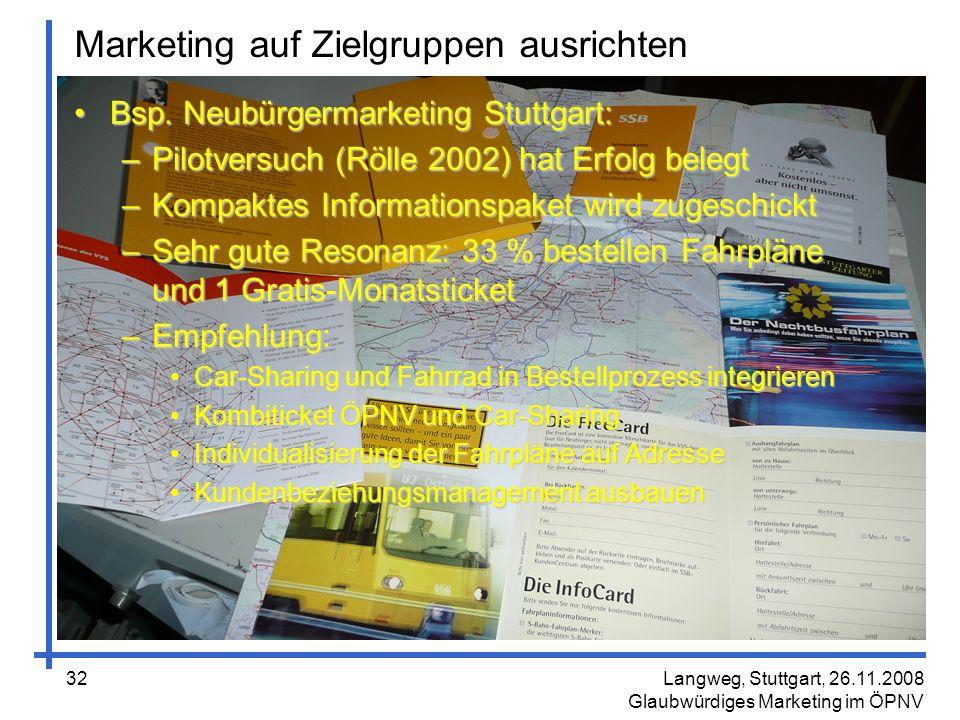 Marketing auf Zielgruppen ausrichten