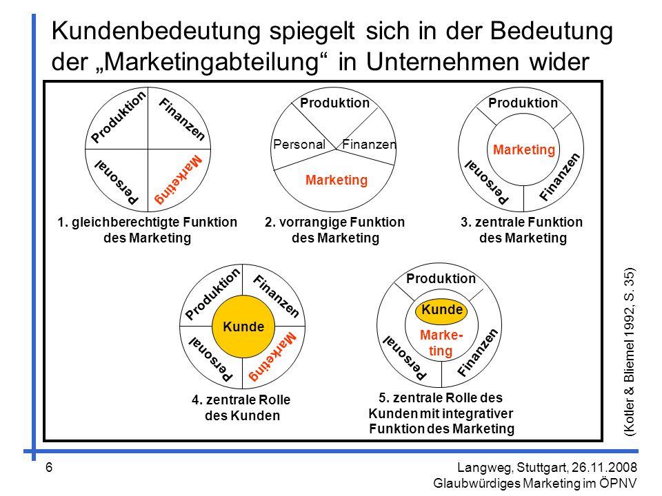 """Kundenbedeutung spiegelt sich in der Bedeutung der """"Marketingabteilung in Unternehmen wider"""