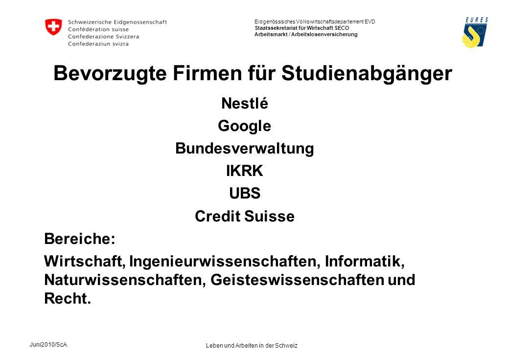 Bevorzugte Firmen für Studienabgänger