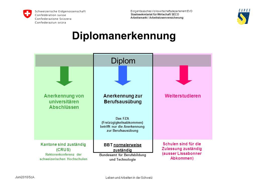 Diplomanerkennung Diplom Anerkennung von universitären Abschlüssen