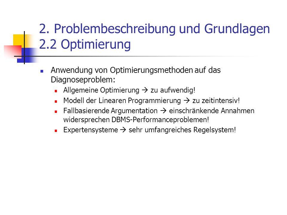 2. Problembeschreibung und Grundlagen 2.2 Optimierung