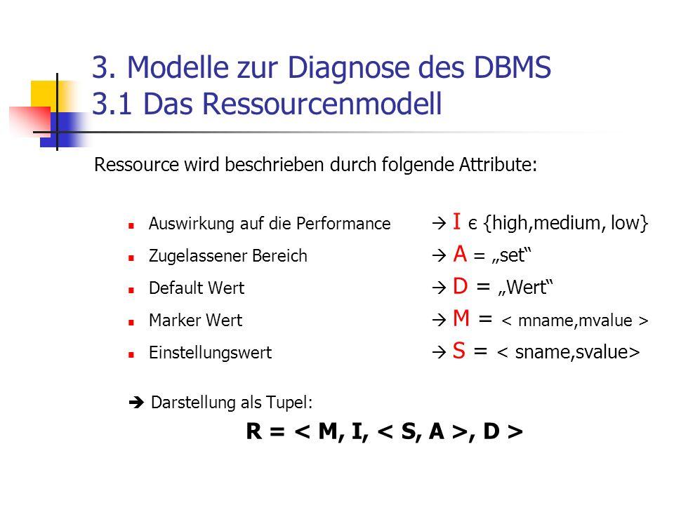 3. Modelle zur Diagnose des DBMS 3.1 Das Ressourcenmodell