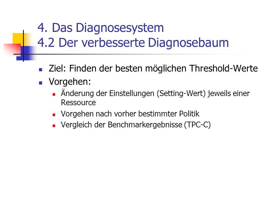 4. Das Diagnosesystem 4.2 Der verbesserte Diagnosebaum