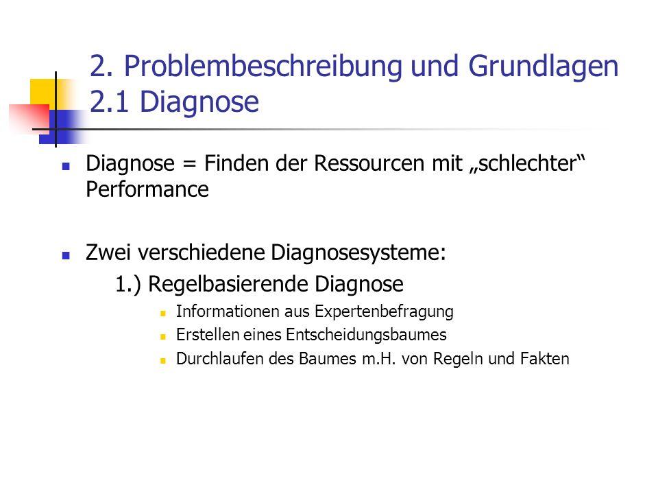 2. Problembeschreibung und Grundlagen 2.1 Diagnose