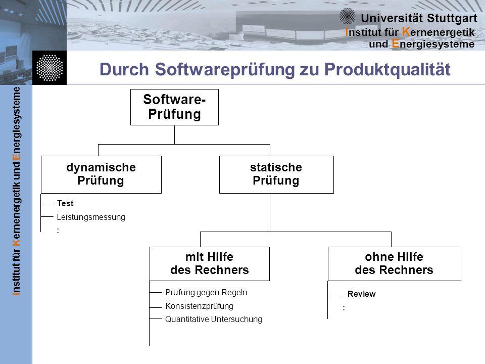 Durch Softwareprüfung zu Produktqualität