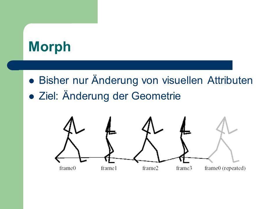 Morph Bisher nur Änderung von visuellen Attributen