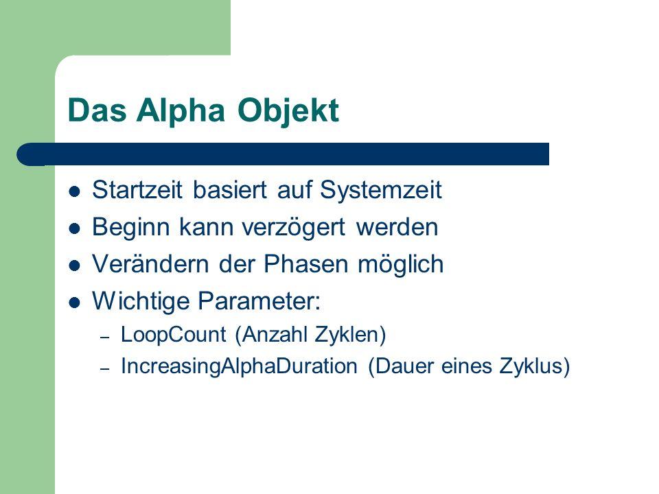 Das Alpha Objekt Startzeit basiert auf Systemzeit