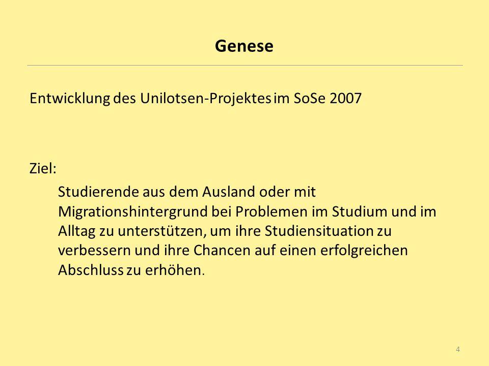 Genese Entwicklung des Unilotsen-Projektes im SoSe 2007 Ziel: