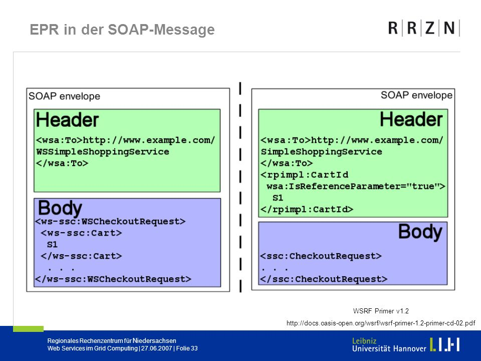EPR in der SOAP-Message