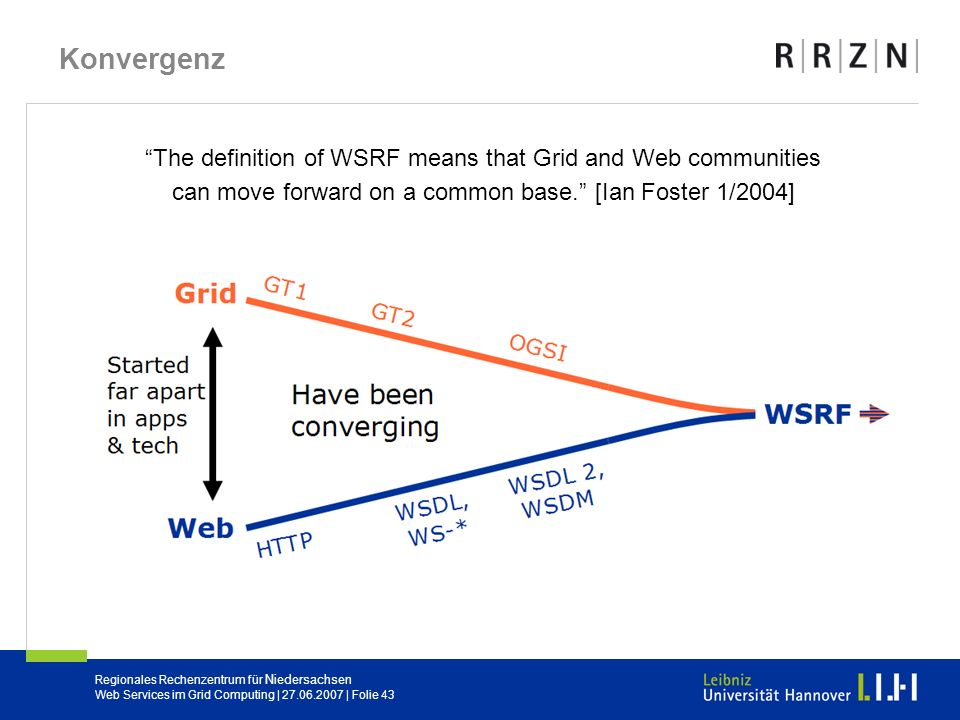 Konvergenz The definition of WSRF means that Grid and Web communities