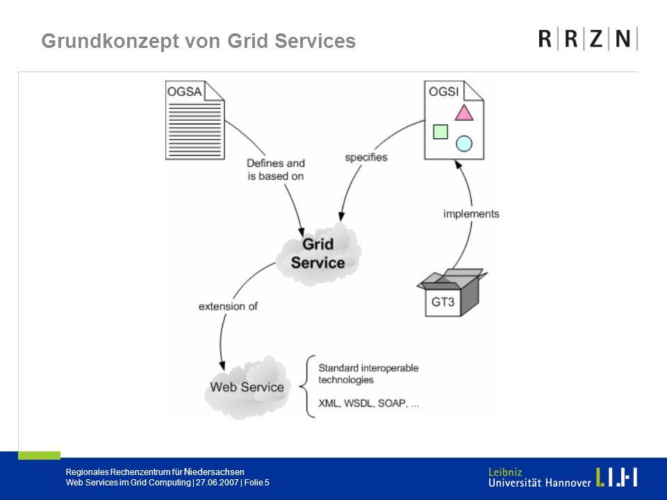 Grundkonzept von Grid Services
