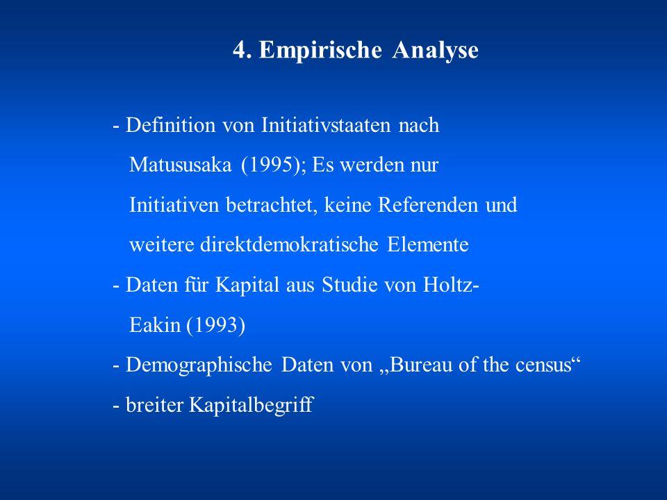 4. Empirische Analyse - Definition von Initiativstaaten nach. Matususaka (1995); Es werden nur. Initiativen betrachtet, keine Referenden und.
