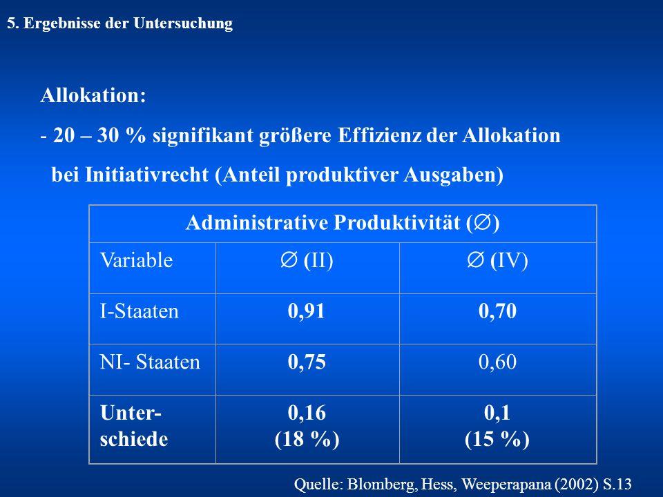 5. Ergebnisse der Untersuchung