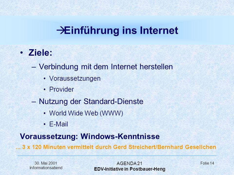 Einführung ins Internet