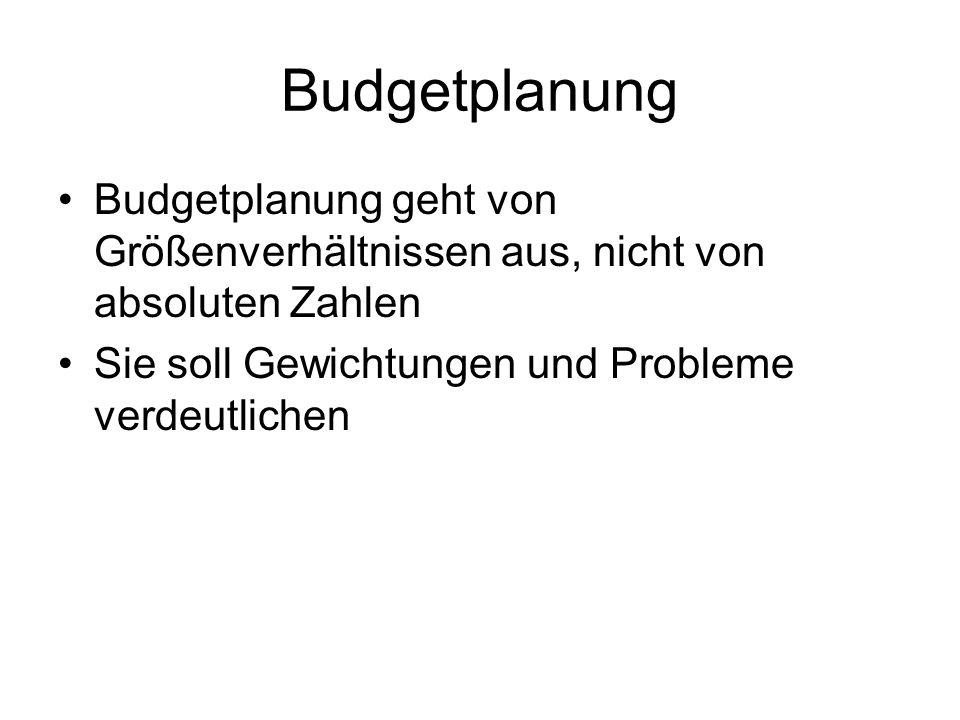 Budgetplanung Budgetplanung geht von Größenverhältnissen aus, nicht von absoluten Zahlen.