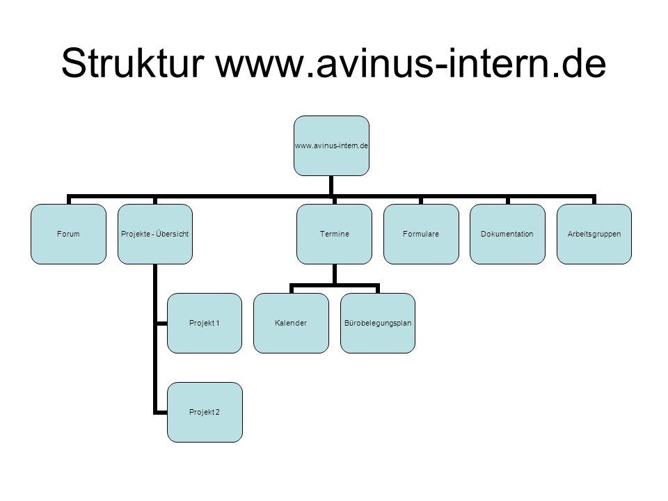 Struktur www.avinus-intern.de