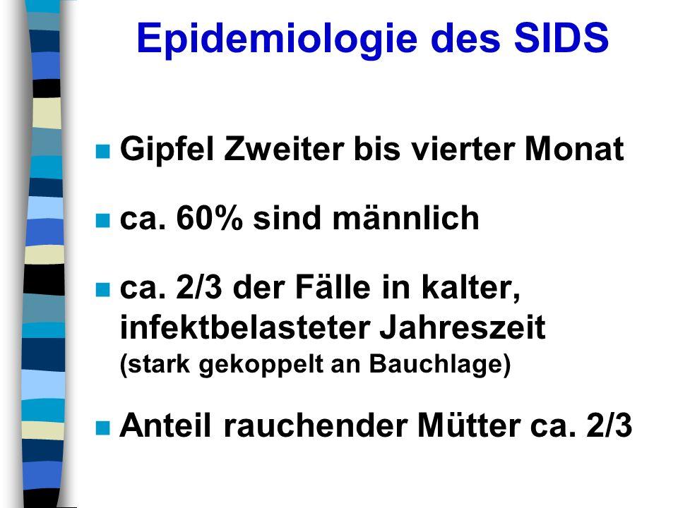 Epidemiologie des SIDS