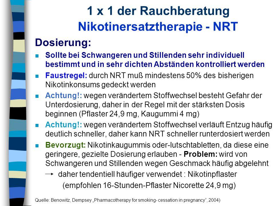 1 x 1 der Rauchberatung Nikotinersatztherapie - NRT