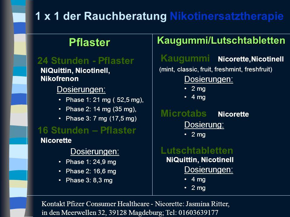 1 x 1 der Rauchberatung Nikotinersatztherapie