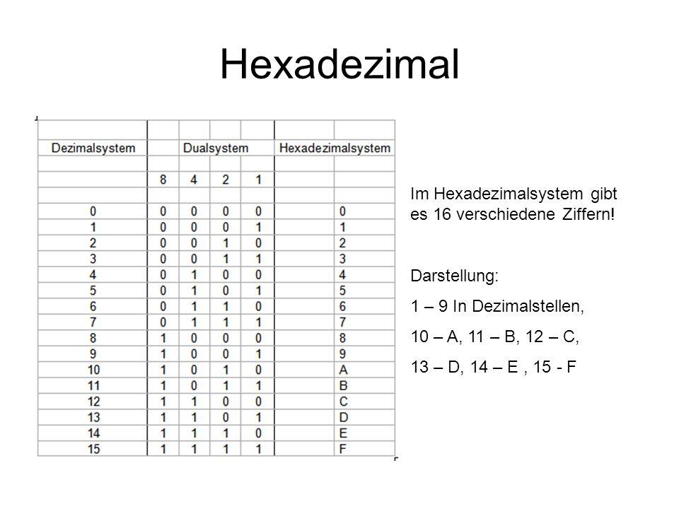 Hexadezimal Im Hexadezimalsystem gibt es 16 verschiedene Ziffern!