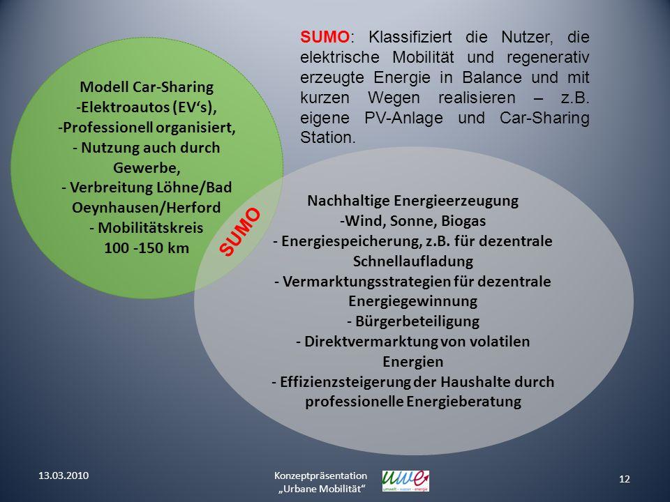 SUMO: Klassifiziert die Nutzer, die elektrische Mobilität und regenerativ erzeugte Energie in Balance und mit kurzen Wegen realisieren – z.B. eigene PV-Anlage und Car-Sharing Station.