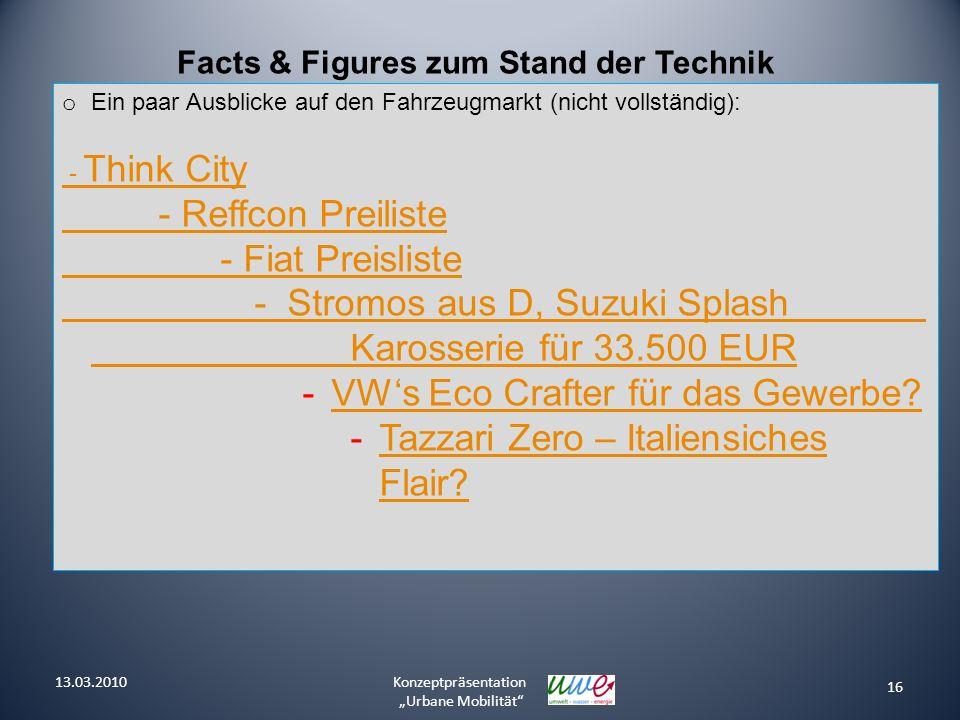 Facts & Figures zum Stand der Technik