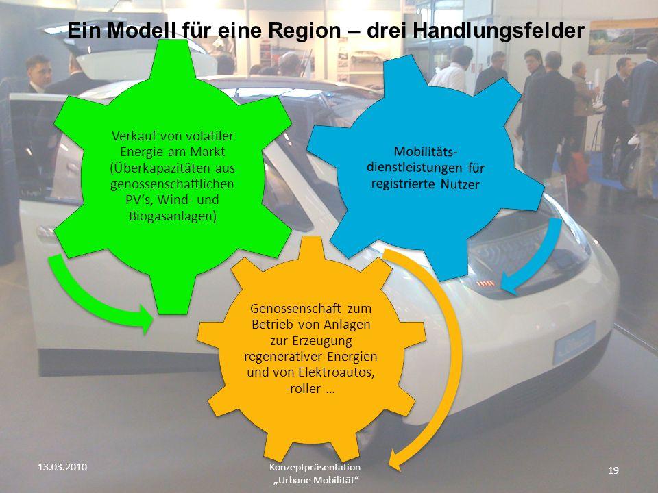 Ein Modell für eine Region – drei Handlungsfelder