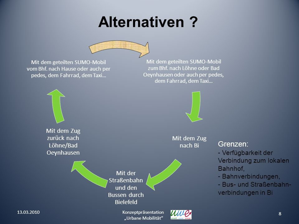 Alternativen Grenzen: