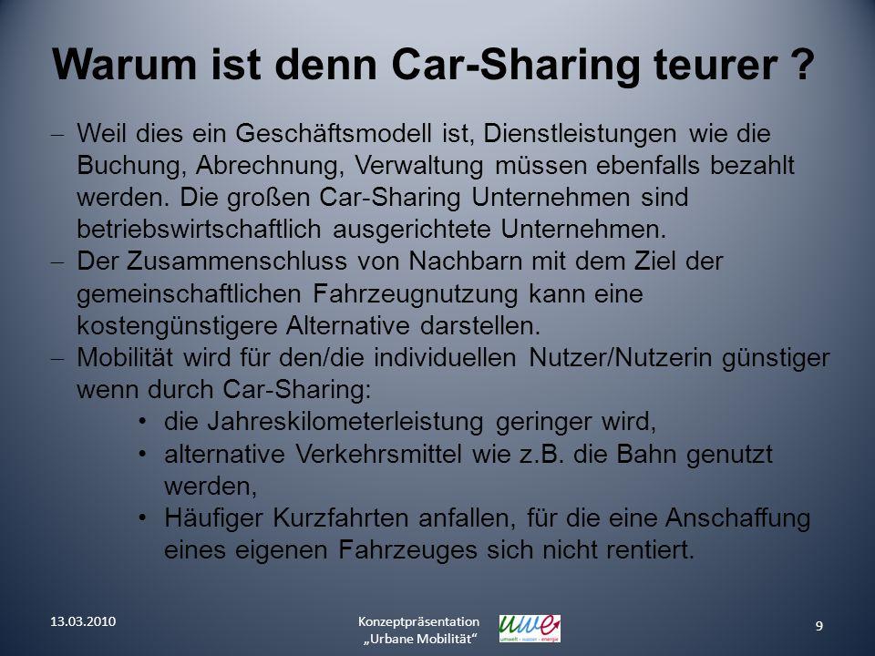 Warum ist denn Car-Sharing teurer