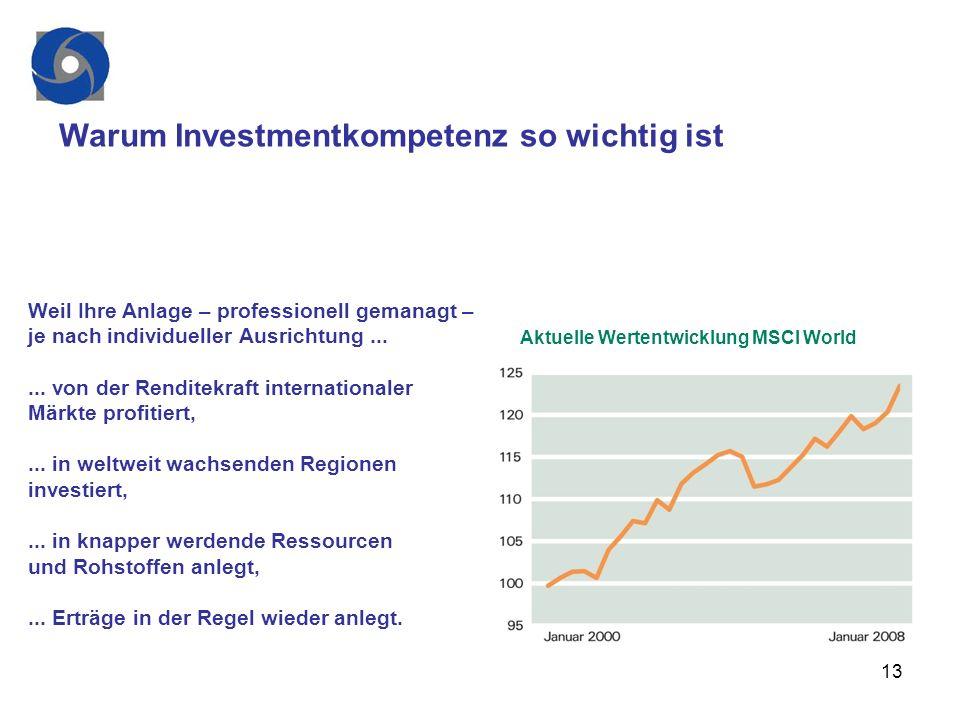 Warum Investmentkompetenz so wichtig ist