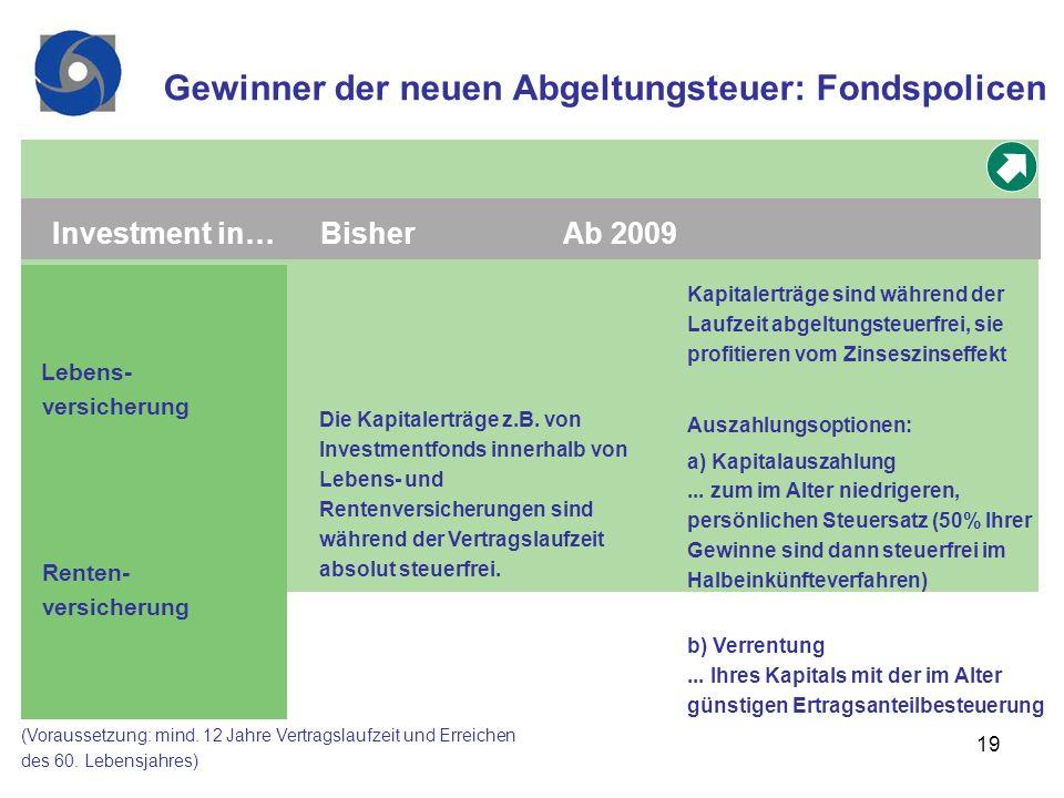 Gewinner der neuen Abgeltungsteuer: Fondspolicen