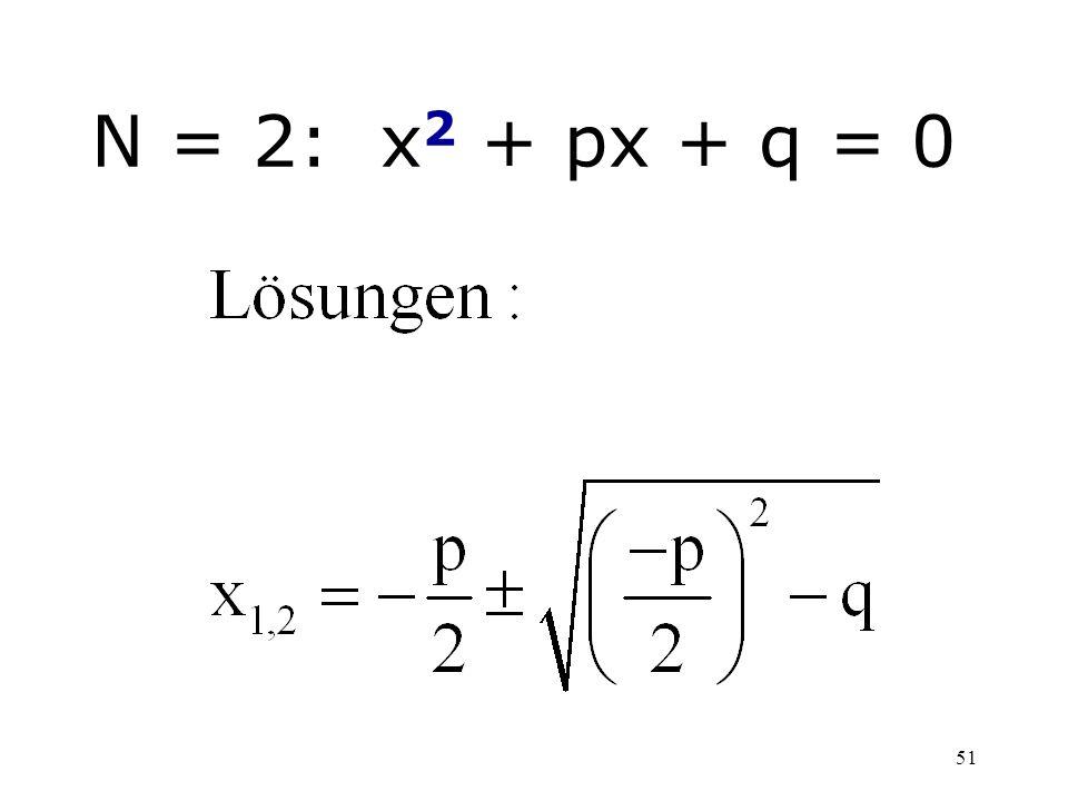 N = 2: x2 + px + q = 0