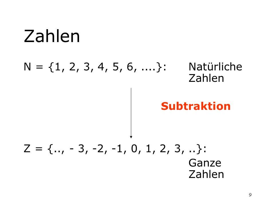 Zahlen N = {1, 2, 3, 4, 5, 6, ....}: Natürliche Zahlen Subtraktion