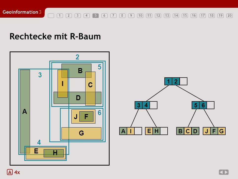 Rechtecke mit R-Baum 2 5 B 3 A I I C D E H 4 6 J F G 1 2 3 5 6 A I B C