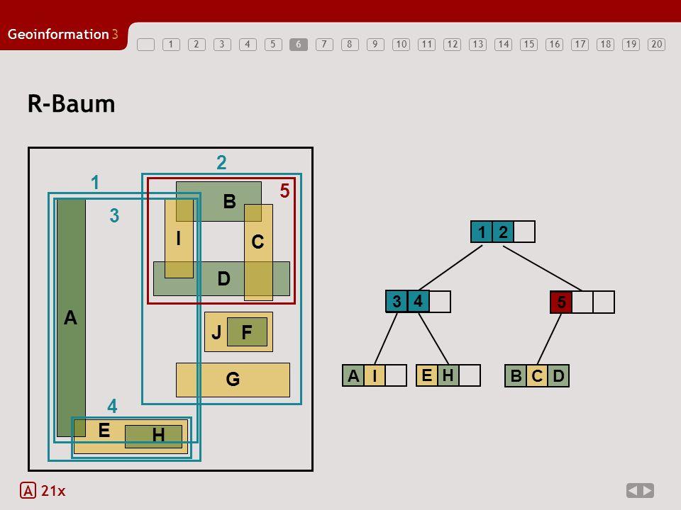 6 R-Baum 2 1 5 B A A 3 I C 1 2 D 3 4 5 J F A I E H B C D G 4 E H A 21x