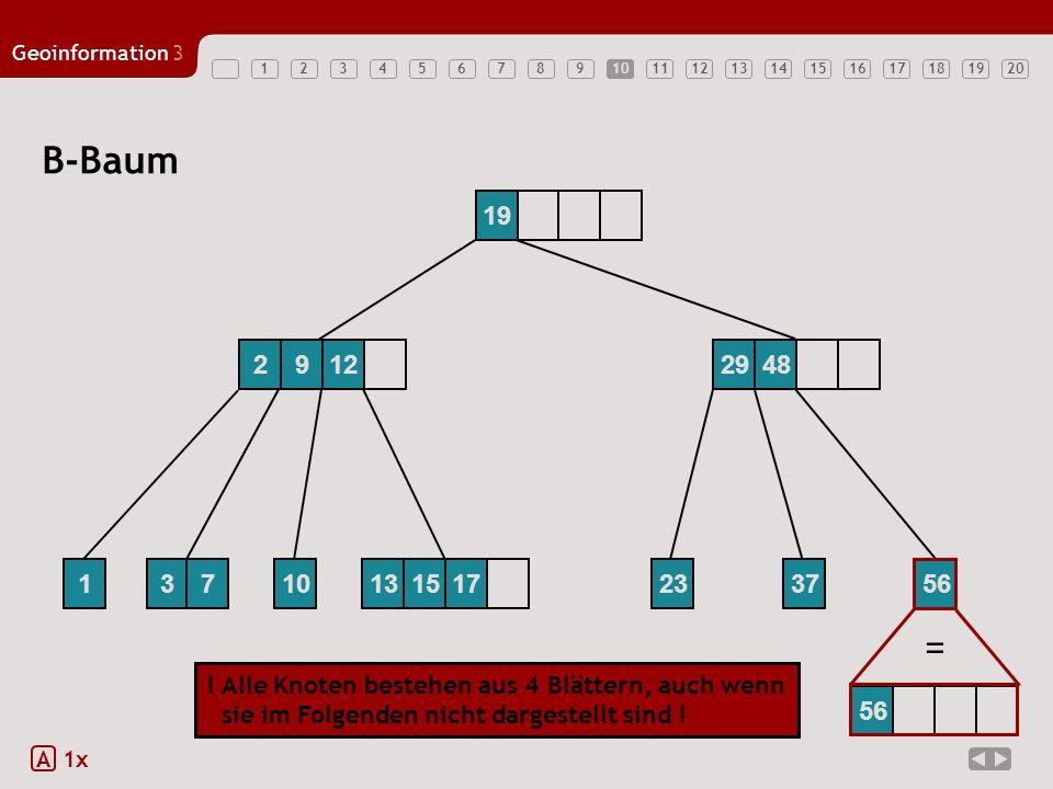 10 2. 9. 12. 13. 15. 17. 1. 23. 3. 29. 48. 19. 10. 37. 56. 7. B-Baum. 56. = ! Alle Knoten bestehen aus 4 Blättern, auch wenn.