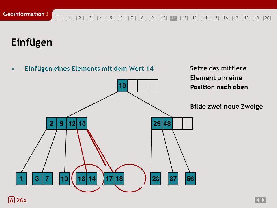 11 Einfügen. Einfügen eines Elements mit dem Wert 14. Bilde zwei neue Zweige. Setze das mittlere.