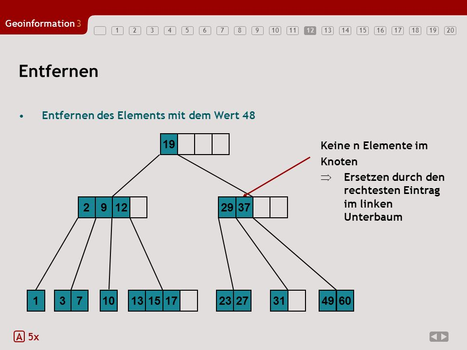 12 Entfernen. Entfernen des Elements mit dem Wert 48. 2. 9. 12. 13. 15. 17. 1. 3. 19. 10.