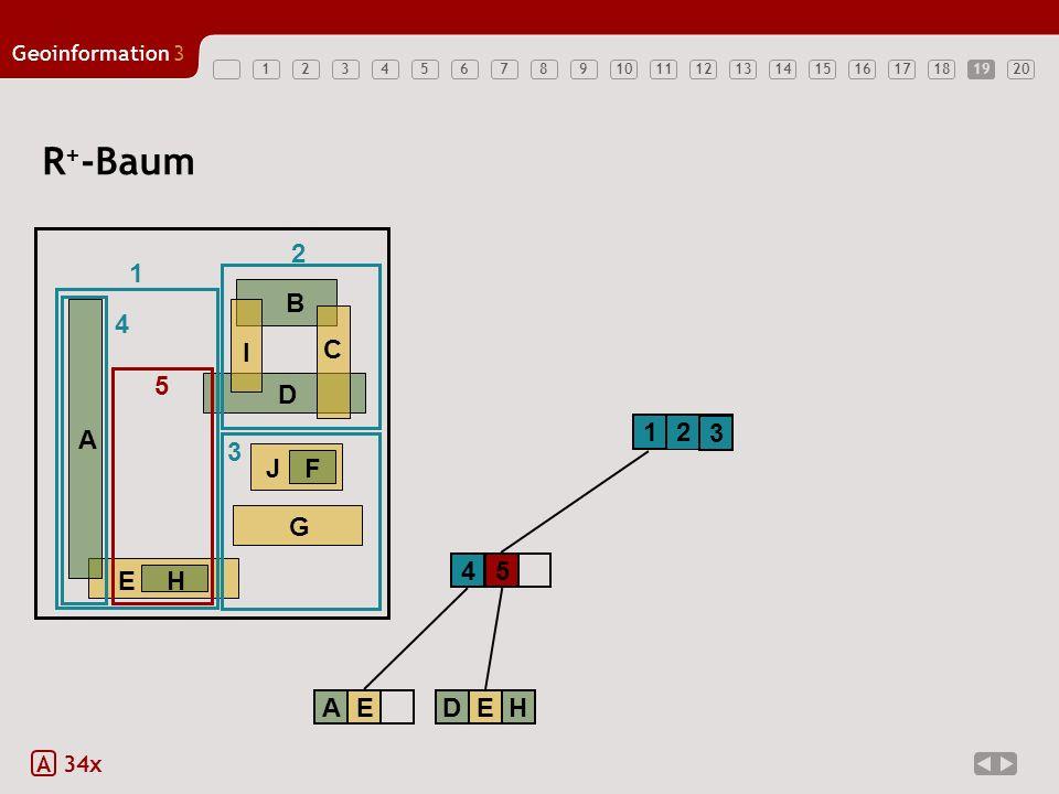 19 R+-Baum 2 1 E H A B D G J F C I 4 5 1 2 3 3 4 5 A E D E H A 34x