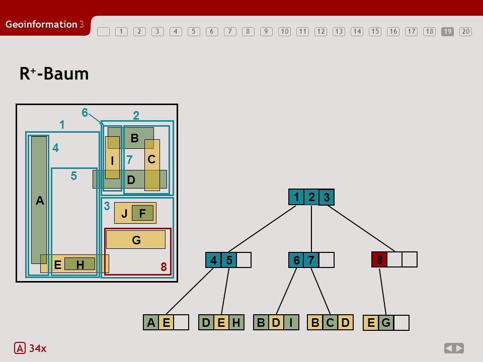 R+-Baum 6 2 1 E H A B D G J F C I 4 7 5 1 2 3 3 8 4 5 6 7 8 A E D E H