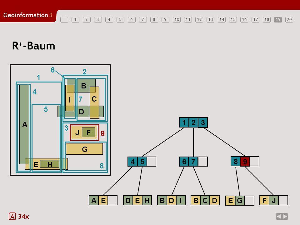 R+-Baum 6 2 1 E H A B D G J F C I 4 7 5 1 2 3 3 9 4 5 6 7 8 9 8 A E D