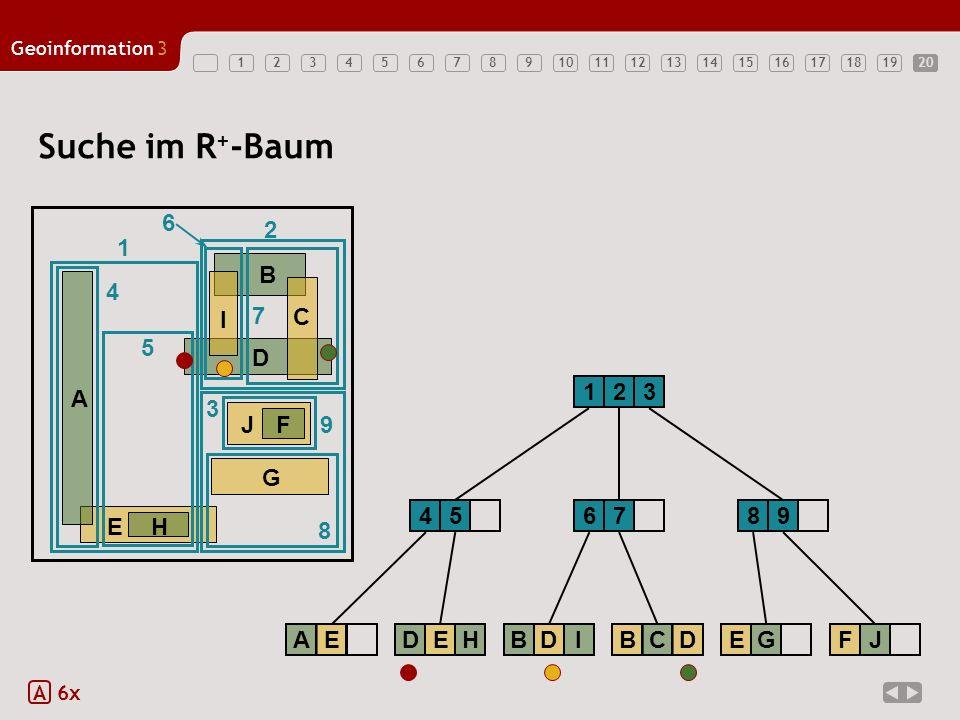 Suche im R+-Baum 6 2 1 E H A B D G J F C I 7 4 5 2 3 1 4 5 A E D H 6 7