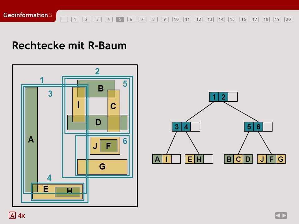 Rechtecke mit R-Baum B D G J F C I E H A 3 4 1 2 A I E H 5 B C D 6 J F